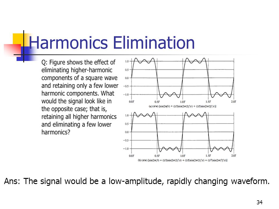 34 Harmonics Elimination Ans: The signal would be a low-amplitude, rapidly changing waveform.