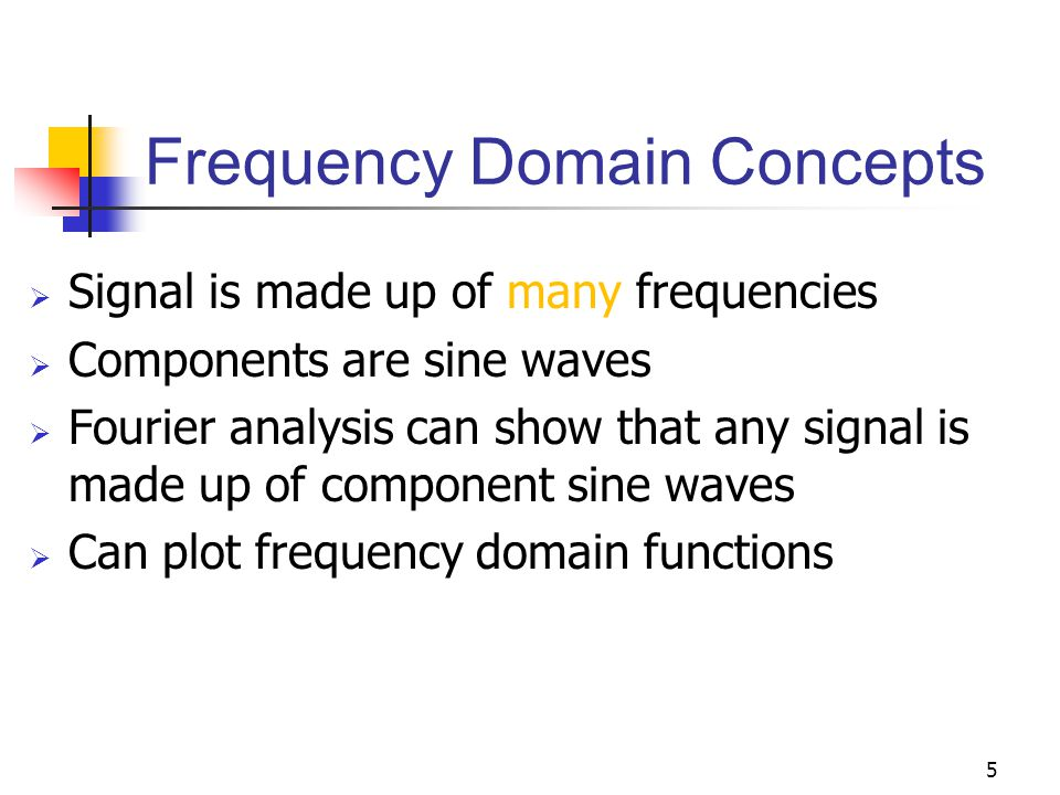 Frequency Domain Concepts  Signal is made up of many frequencies  Components are sine waves  Fourier analysis can show that any signal is made up o