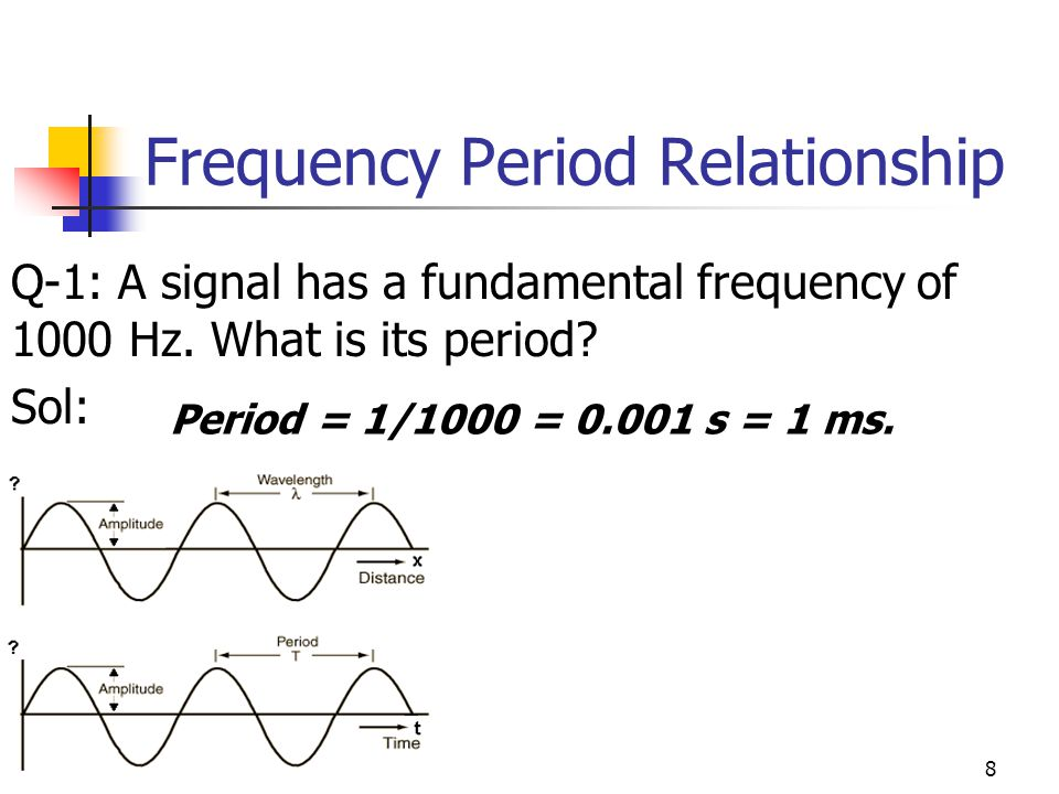 8 Q-1: A signal has a fundamental frequency of 1000 Hz. What is its period? Sol: Frequency Period Relationship Period = 1/1000 = 0.001 s = 1 ms.