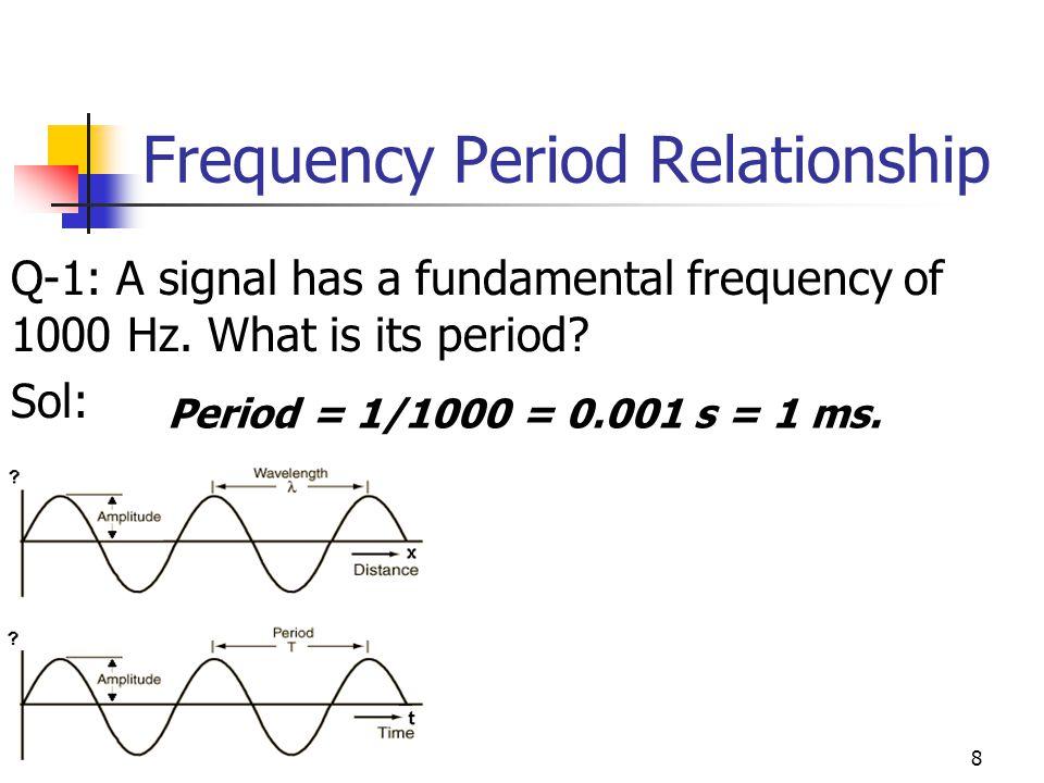 49 Shannon Capacity Formula Shannon Capacity Formula: C = B log 2 (1+SNR) Only white noise is assumed.