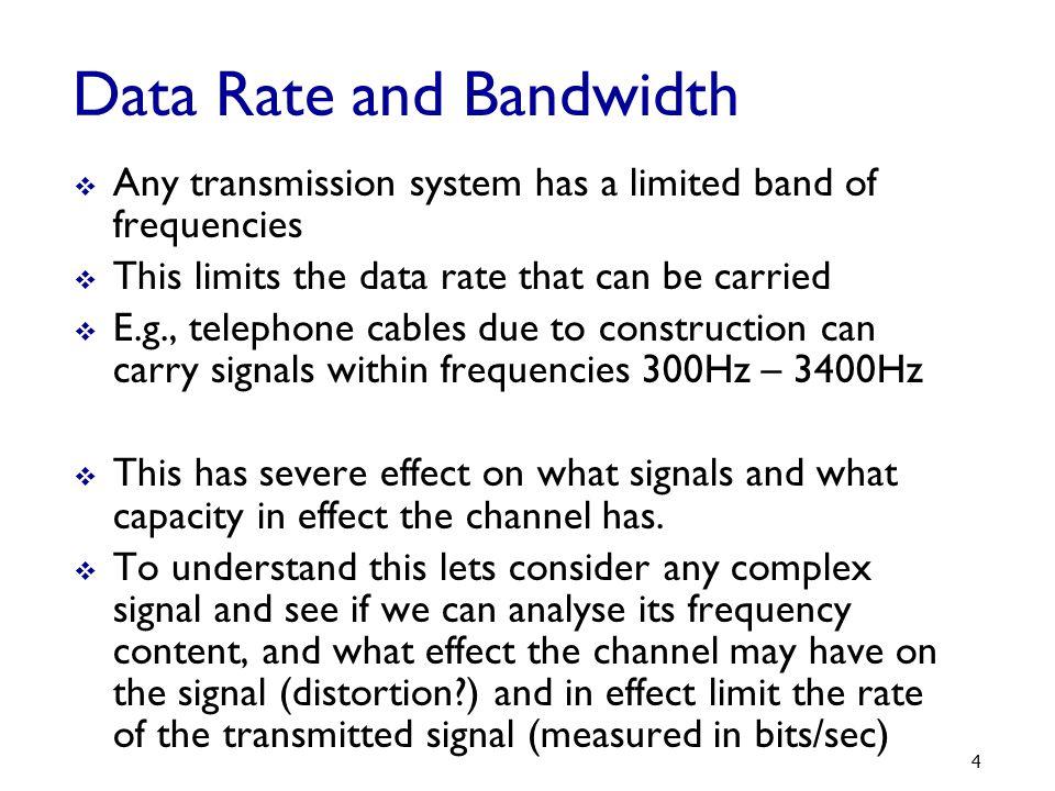 The Waveforms of Line Coding Schemes 111111000000 Clock Data stream Polar RZ Polar NRZ-L Manchester Polar NRZ-I Differential Manchester AMI MLT-3 Unipolar NRZ-L 35