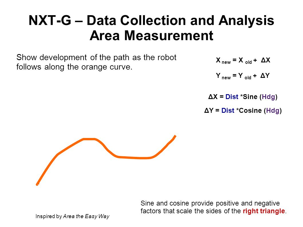 NXT-G – Data Collection and Analysis Area Measurement Show development of the path as the robot follows along the orange curve. Inspired by Area the E