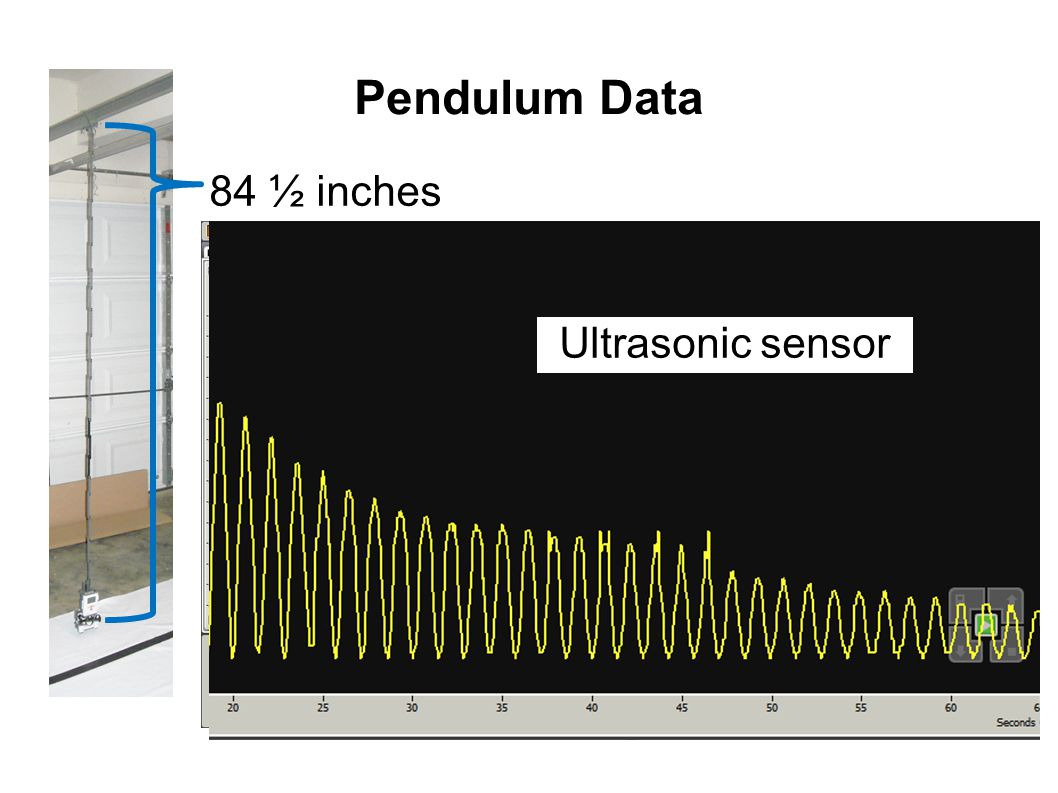 Pendulum Data 84 ½ inches Ultrasonic sensor