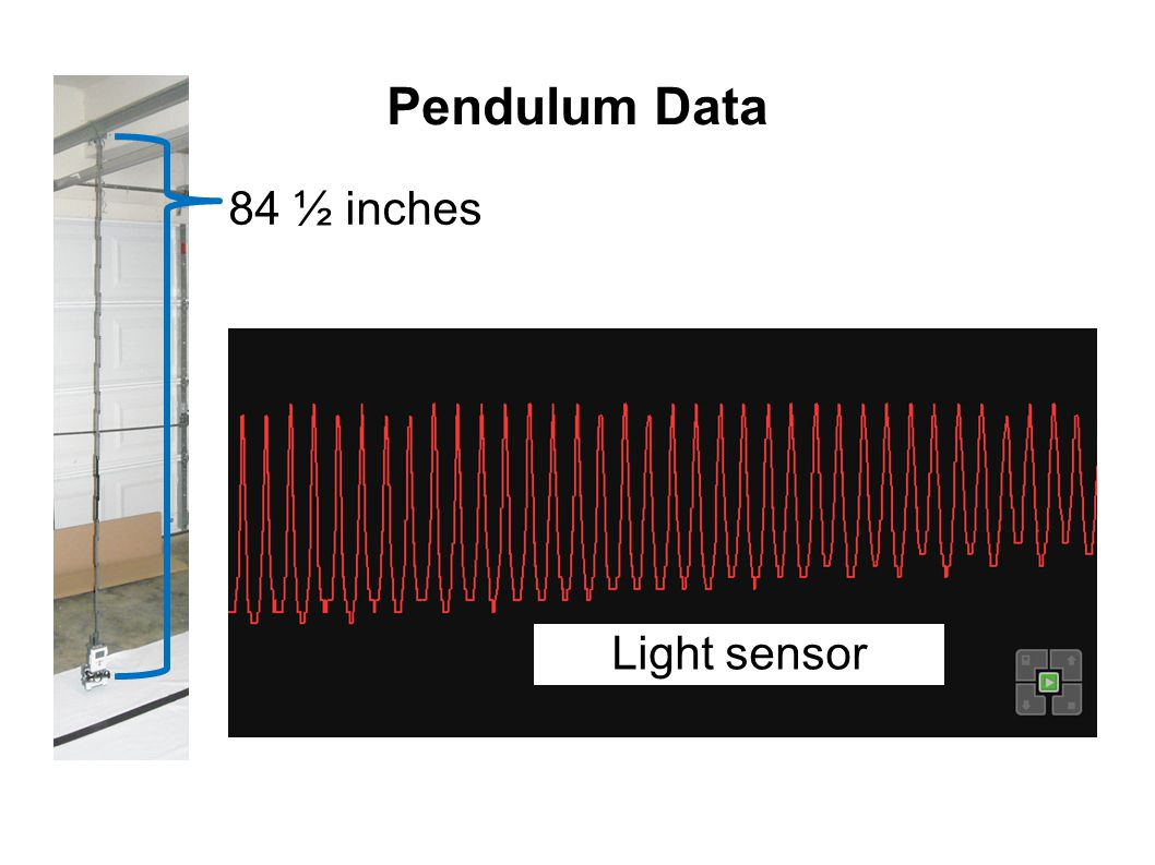 Pendulum Data 84 ½ inches Light sensor