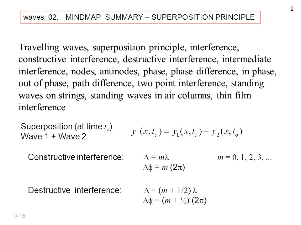 2 waves_02: MINDMAP SUMMARY – SUPERPOSITION PRINCIPLE Travelling waves, superposition principle, interference, constructive interference, destructive interference, intermediate interference, nodes, antinodes, phase, phase difference, in phase, out of phase, path difference, two point interference, standing waves on strings, standing waves in air columns, thin film interference Superposition (at time t o ) Wave 1 + Wave 2 Constructive interference:  = m m = 0, 1, 2, 3,...