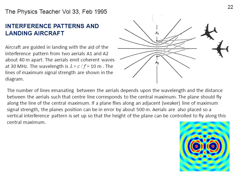 22 The Physics Teacher Vol 33, Feb 1995 INTERFERENCE PATTERNS AND LANDING AIRCRAFT Aircraft are guided in landing with the aid of the interference pattern from two aerials A1 and A2 about 40 m apart.