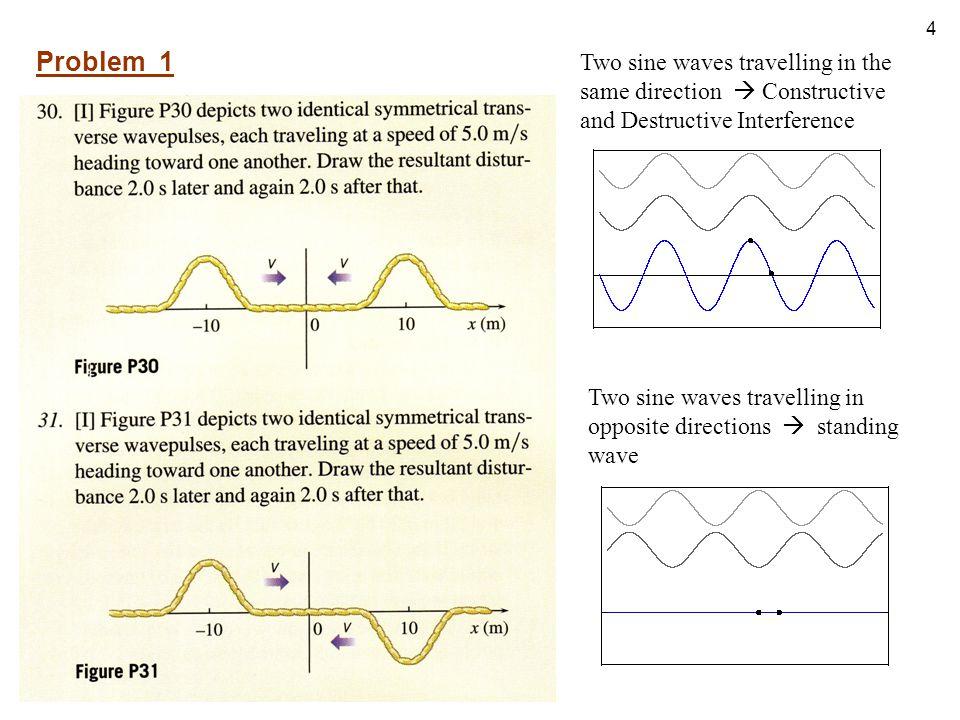 Solution 2 Construction interference Destructive interference  1.27 kHz, 2.55 kHz, 3.82 kHz, …, 19.1 kHz  0.63 kHz, 1.91 kHz, 3.19 kHz,…, 19.7 kHz