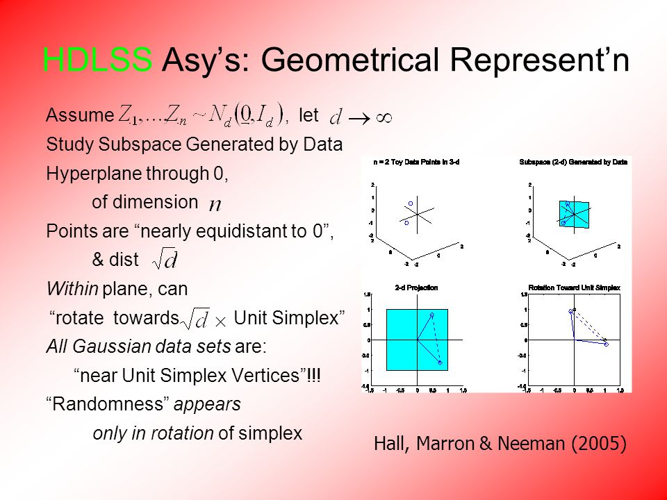 HDLSS Asy's: Geometrical Represent'n Assume, let Study Subspace Generated by Data Hyperplane through 0, ofdimension Points are nearly equidistant to 0 , & dist Within plane, can rotate towards Unit Simplex All Gaussian data sets are: near Unit Simplex Vertices !!.