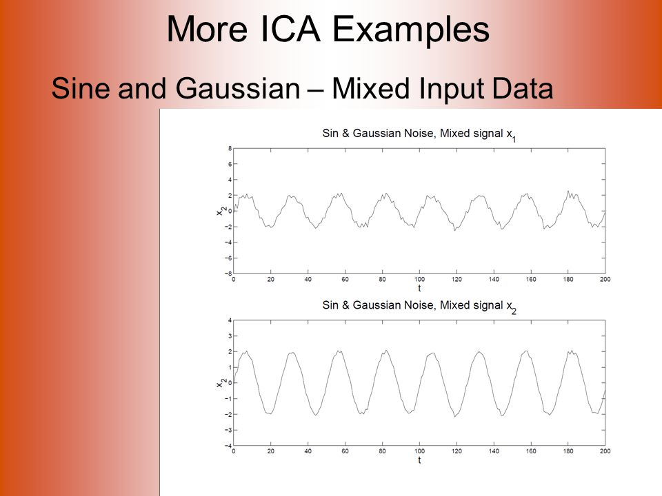 More ICA Examples Sine and Gaussian – Mixed Input Data
