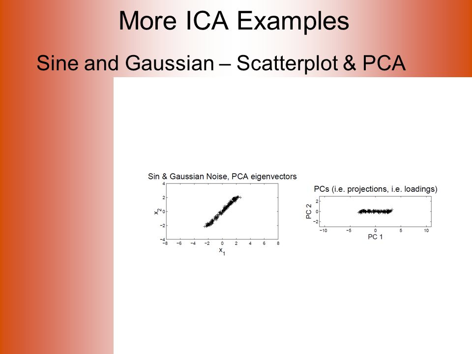 More ICA Examples Sine and Gaussian – Scatterplot & PCA