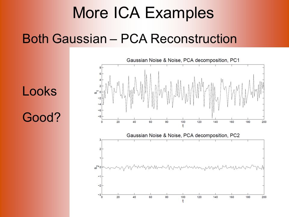More ICA Examples Both Gaussian – PCA Reconstruction Looks Good?