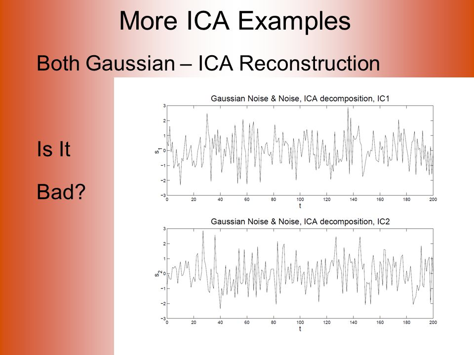 More ICA Examples Both Gaussian – ICA Reconstruction Is It Bad?