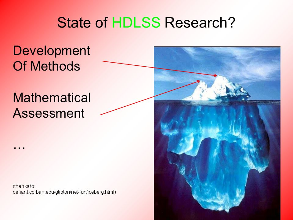 State of HDLSS Research.