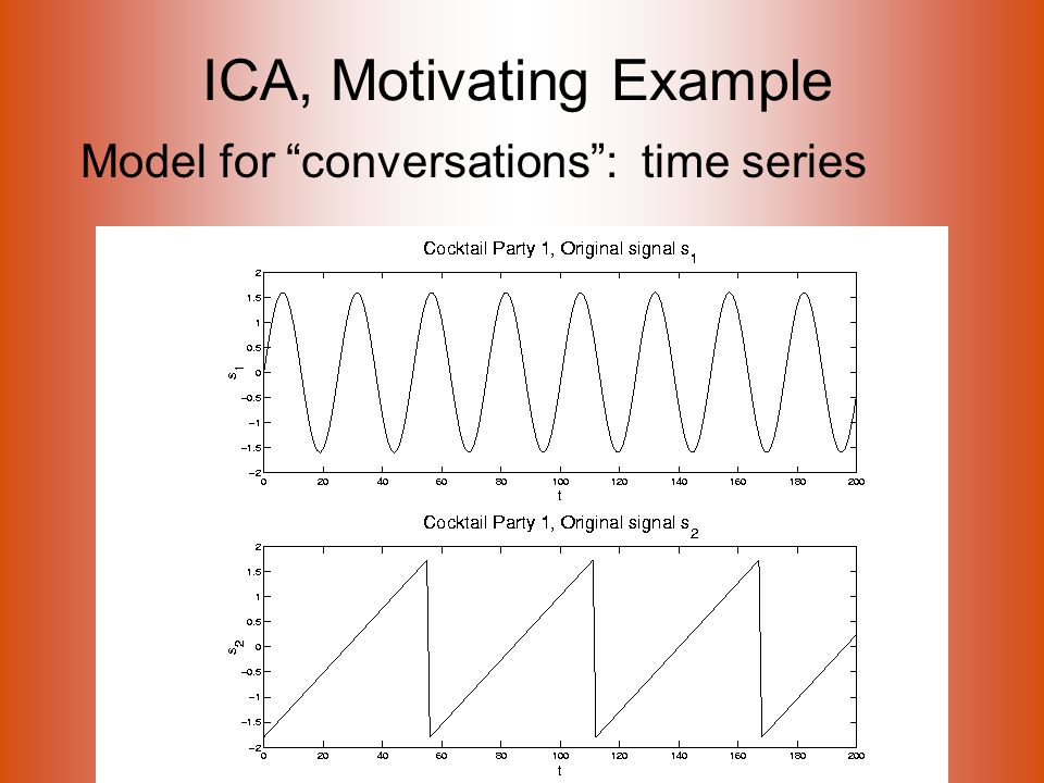 ICA, Motivating Example Model for conversations : time series