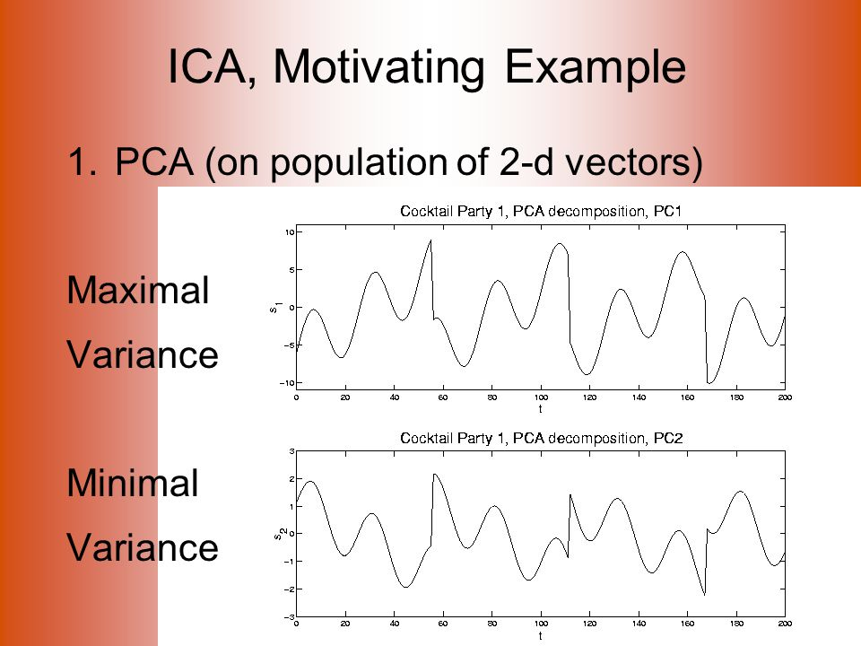 ICA, Motivating Example 1.PCA (on population of 2-d vectors) Maximal Variance Minimal Variance