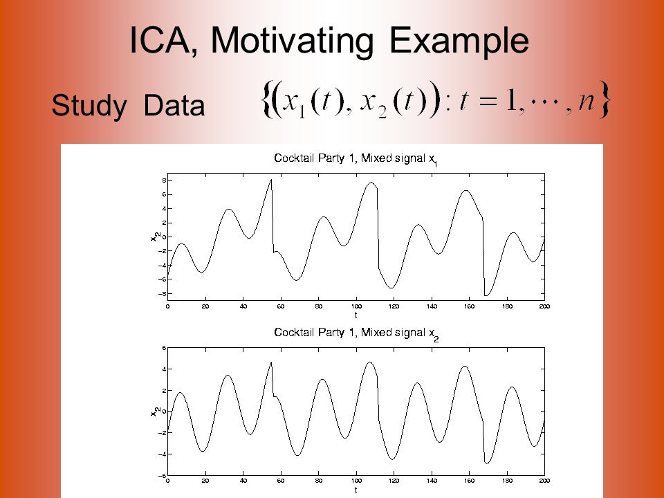 ICA, Motivating Example Study Data
