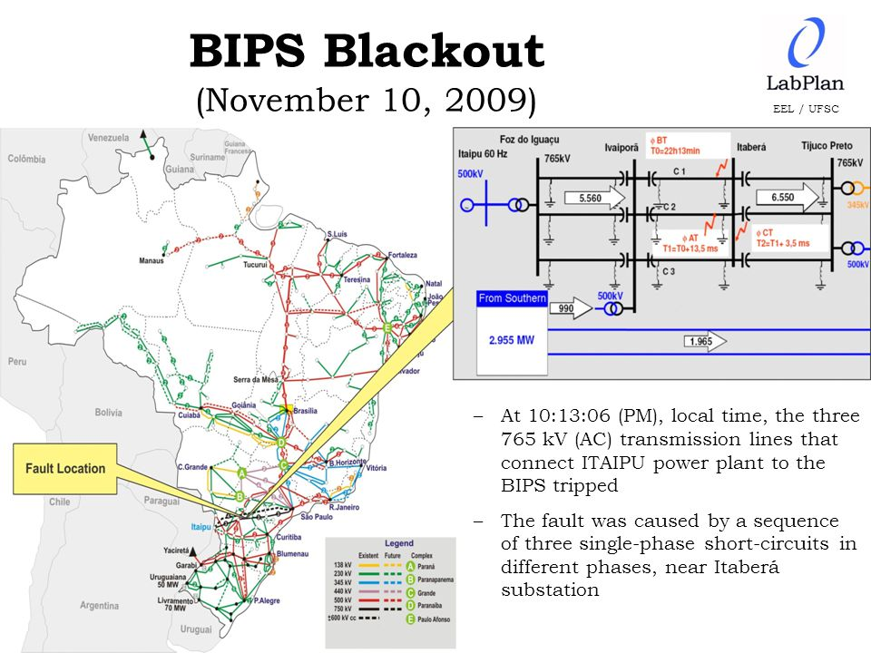 EEL / UFSC BIPS Blackout (November 10, 2009) –At 10:13:06 (PM), local time, the three 765 kV (AC) transmission lines that connect ITAIPU power plant to the BIPS tripped –The fault was caused by a sequence of three single-phase short-circuits in different phases, near Itaberá substation
