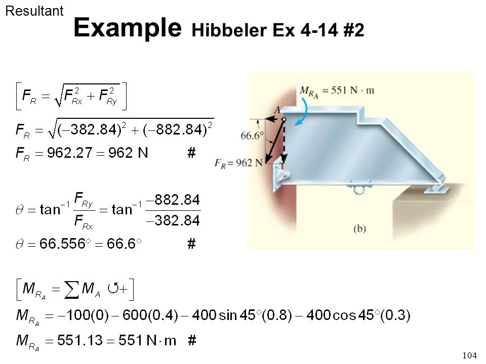104 Example Hibbeler Ex 4-14 #2 Resultant