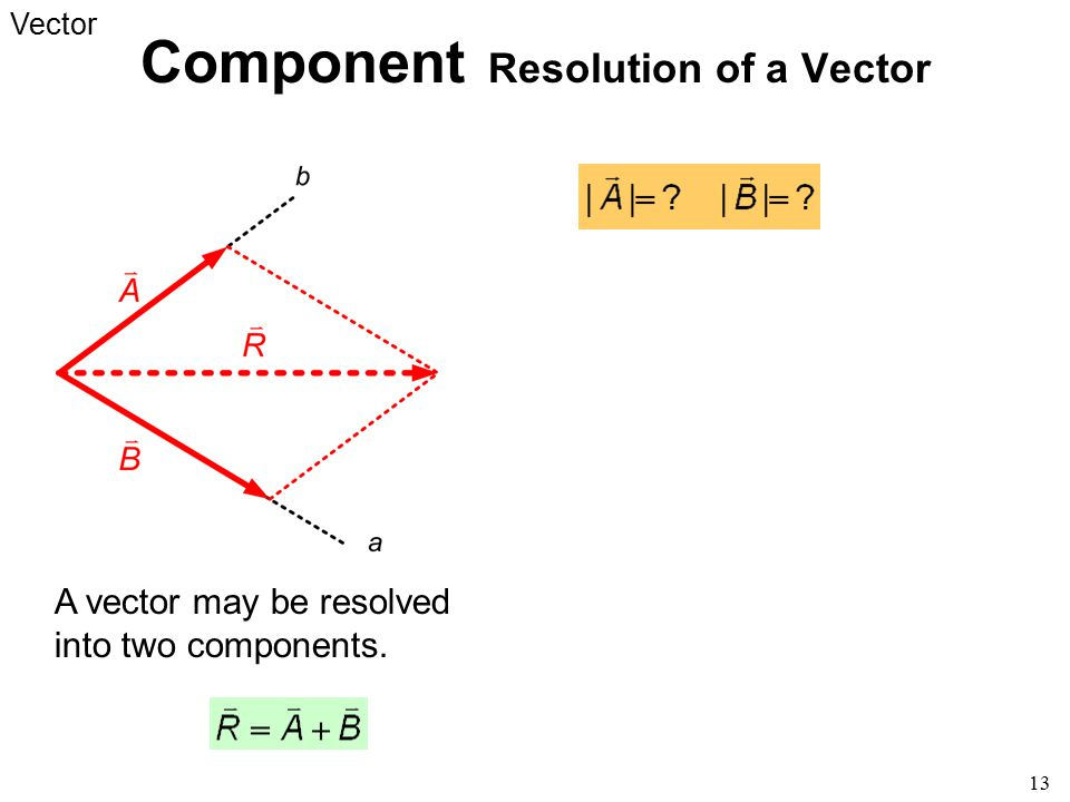 13 Component Resolution of a Vector A vector may be resolved into two components. Vector