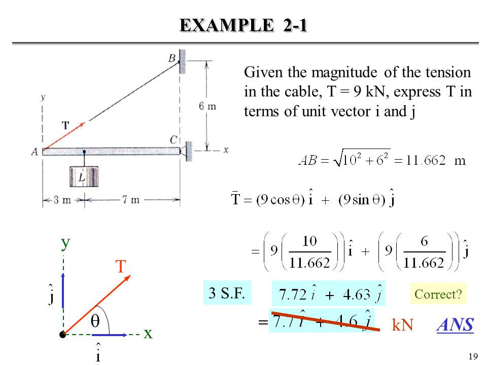 19 EXAMPLE 2-1 Given the magnitude of the tension in the cable, T = 9 kN, express T in terms of unit vector i and j kN ANS  T x y Correct? 3 S.F.