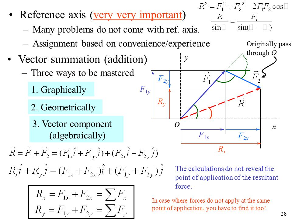 28 F1yF1y F1xF1x F2yF2y F2xF2x RyRy RxRx y x o Reference axis (very very important) –Many problems do not come with ref. axis. –Assignment based on co