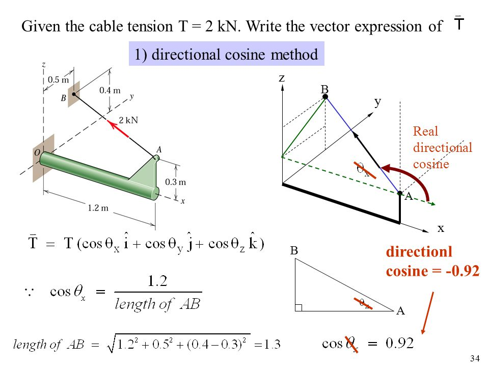 34 Given the cable tension T = 2 kN. Write the vector expression of x y z A B A B 1) directional cosine method directionl cosine = -0.92 Real directio