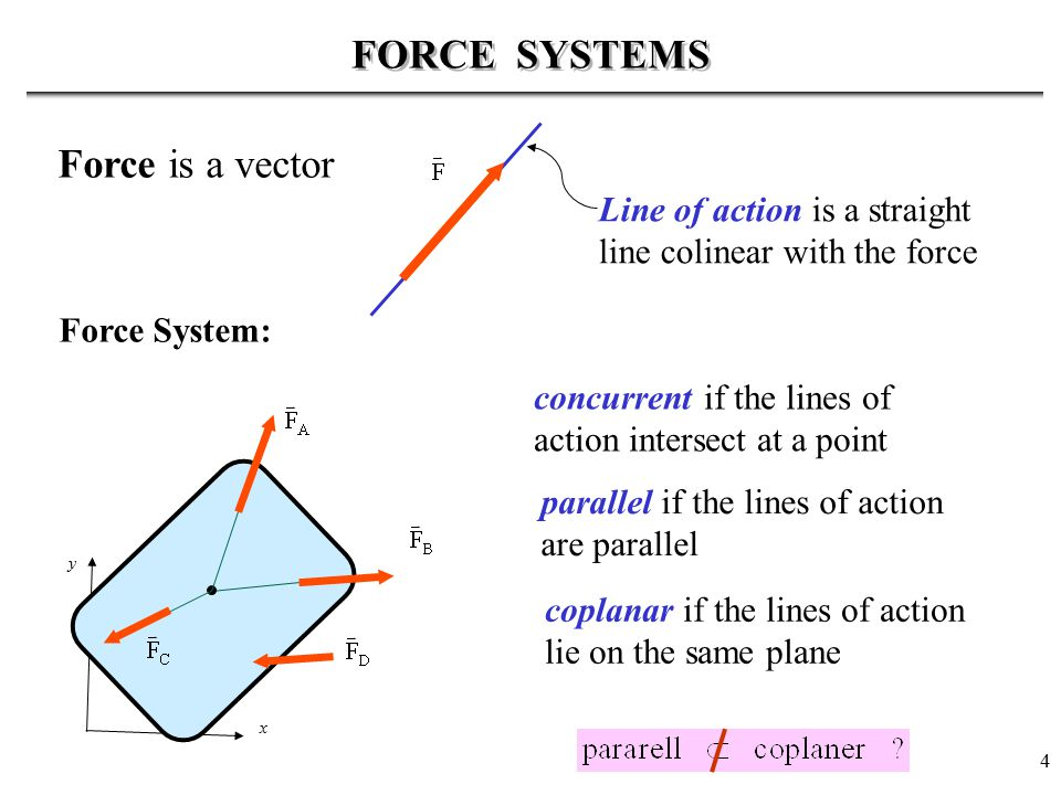4 FORCE SYSTEMS Force is a vector Line of action is a straight line colinear with the force coplanar if the lines of action lie on the same plane Forc