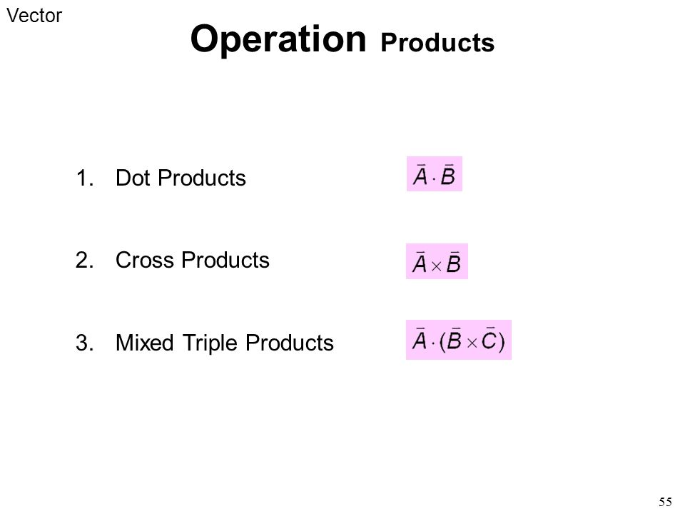 55 Operation Products 1.Dot Products 2.Cross Products 3.Mixed Triple Products Vector