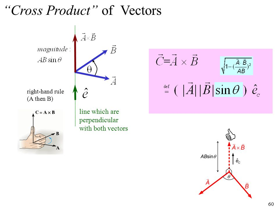 "60 right-hand rule (A then B) ""Cross Product"" of Vectors line which are perpendicular with both vectors"