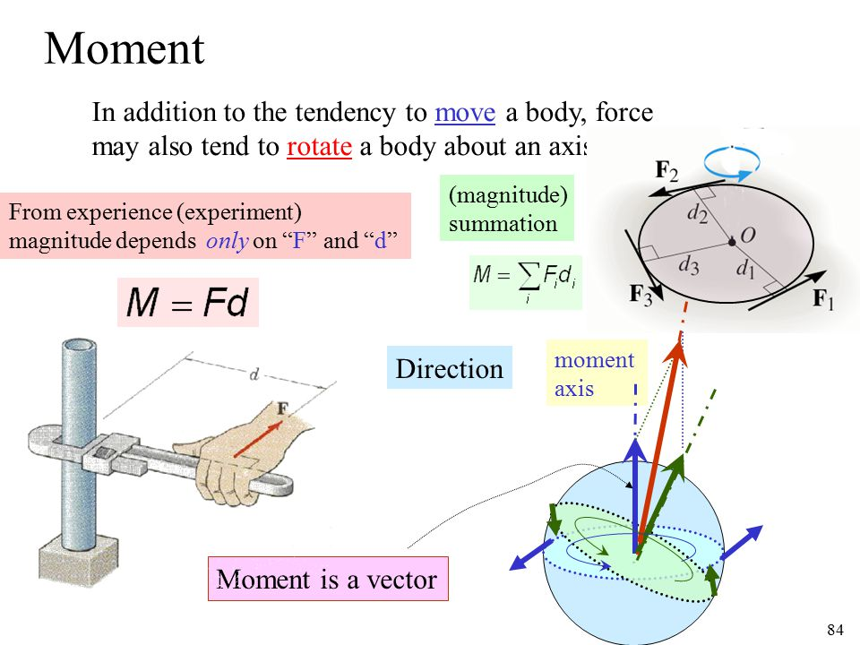 84 moment axis Moment is a vector Moment In addition to the tendency to move a body, force may also tend to rotate a body about an axis From experienc