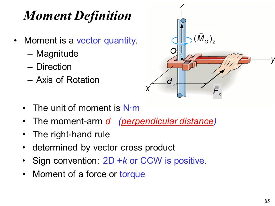 85 Moment Definition x y z O Moment is a vector quantity. –Magnitude –Direction –Axis of Rotation The unit of moment is N·m The moment-arm d (perpendi