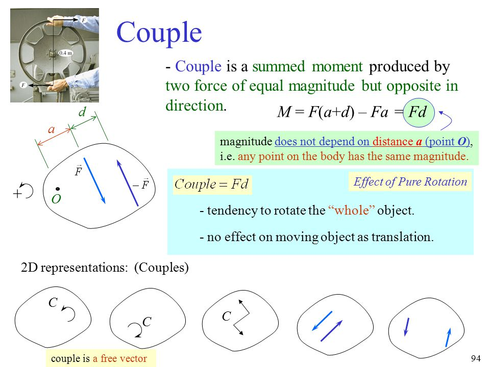 94 Couple - Couple is a summed moment produced by two force of equal magnitude but opposite in direction. O a d + M = F(a+d) – Fa = Fd magnitude does
