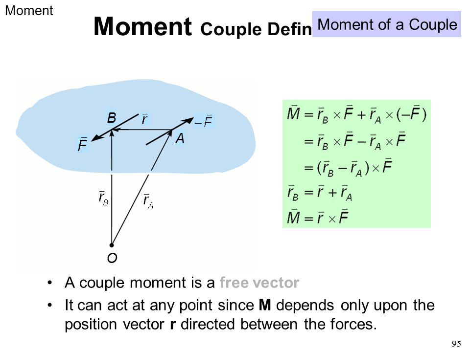 95 Moment Couple Definition #2 A couple moment is a free vector It can act at any point since M depends only upon the position vector r directed betwe