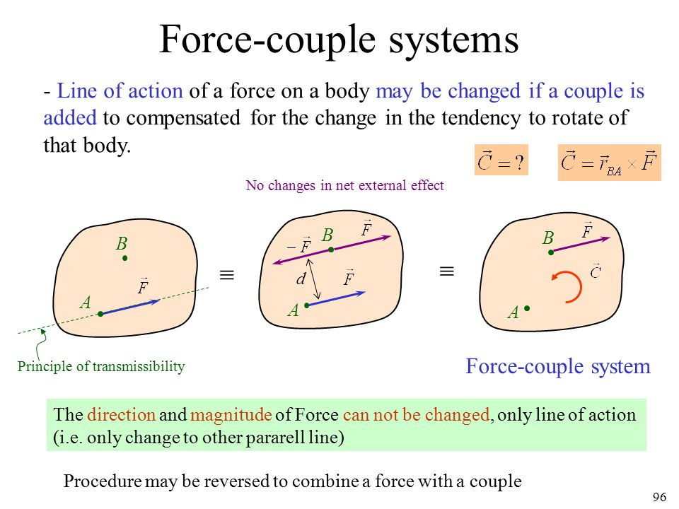 96 A B A Force-couple systems - Line of action of a force on a body may be changed if a couple is added to compensated for the change in the tendency