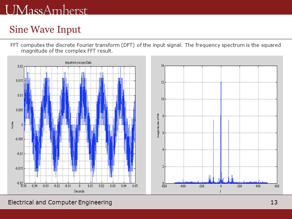13 Electrical and Computer Engineering Sine Wave Input FFT computes the discrete Fourier transform (DFT) of the input signal.