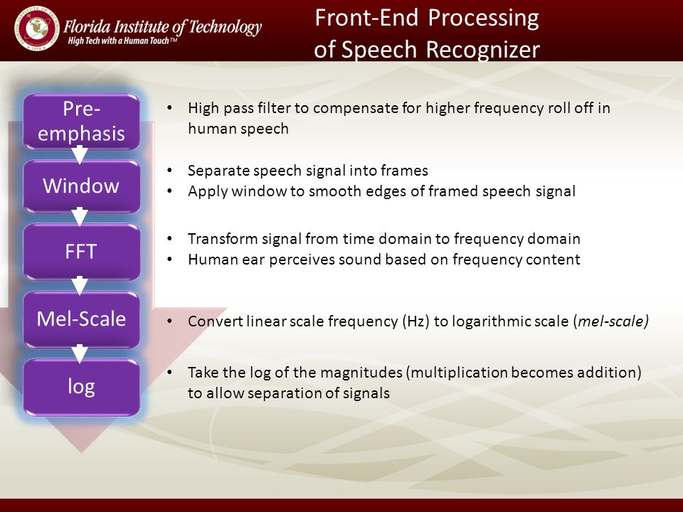 Front-End Processing of Speech Recognizer Pre- emphasis Window FFT Mel-Scale log High pass filter to compensate for higher frequency roll off in human speech Separate speech signal into frames Apply window to smooth edges of framed speech signal Transform signal from time domain to frequency domain Human ear perceives sound based on frequency content Convert linear scale frequency (Hz) to logarithmic scale (mel-scale) Take the log of the magnitudes (multiplication becomes addition) to allow separation of signals