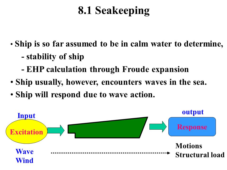 Ship is so far assumed to be in calm water to determine, - stability of ship - EHP calculation through Froude expansion Ship usually, however, encount