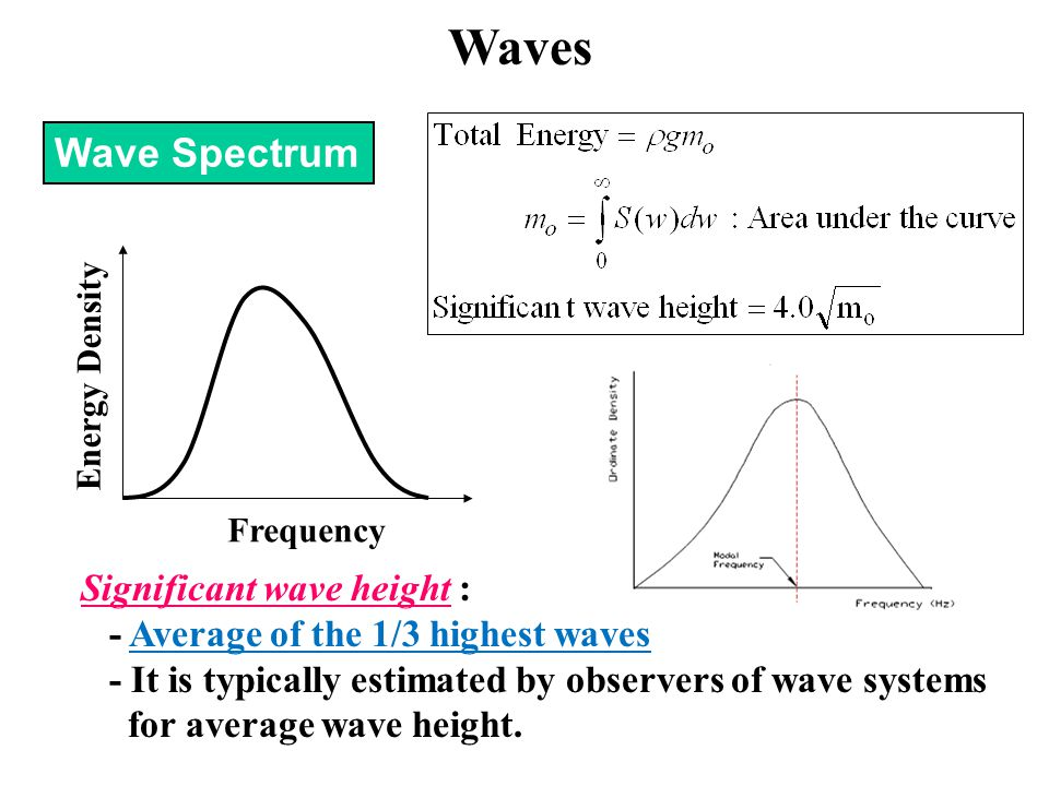 Wave Spectrum Frequency Energy Density Significant wave height : - Average of the 1/3 highest waves - It is typically estimated by observers of wave s