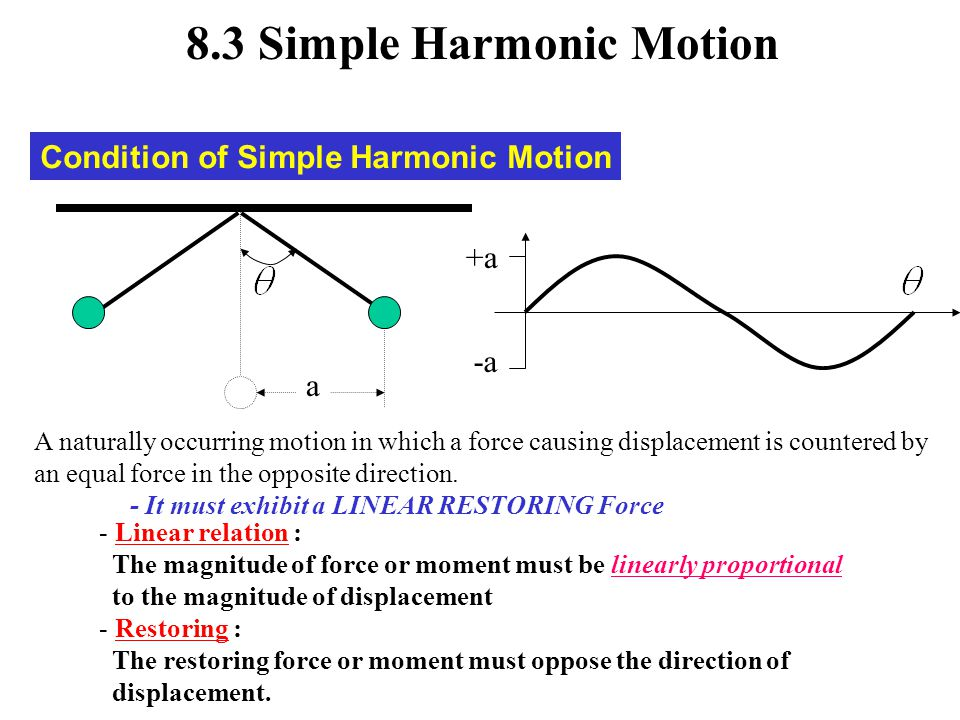 8.3 Simple Harmonic Motion Condition of Simple Harmonic Motion +a -a - Linear relation : The magnitude of force or moment must be linearly proportiona