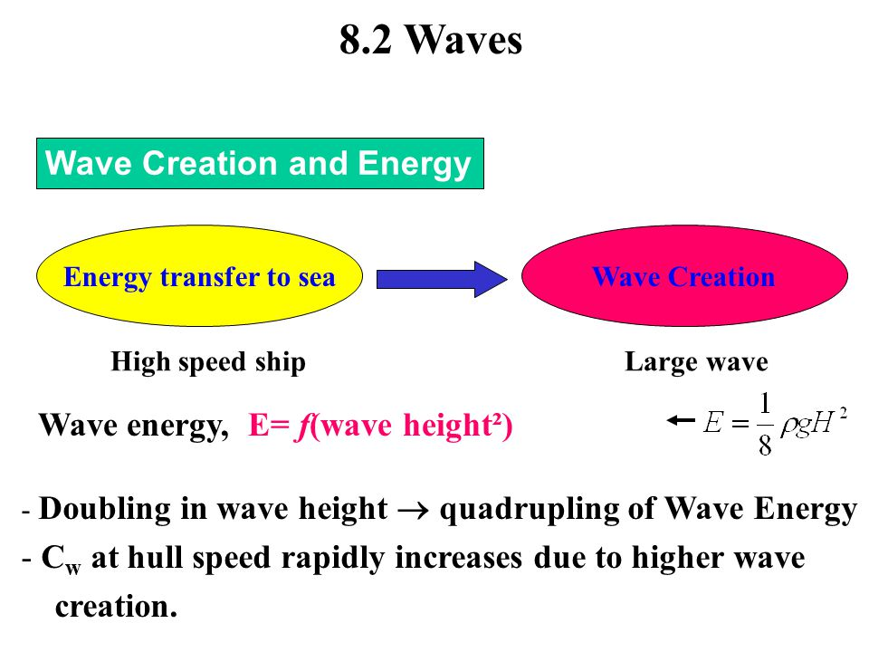 8.2 Waves Wave Creation and Energy Energy transfer to seaWave Creation High speed shipLarge wave Wave energy, E= f(wave height²) - Doubling in wave he