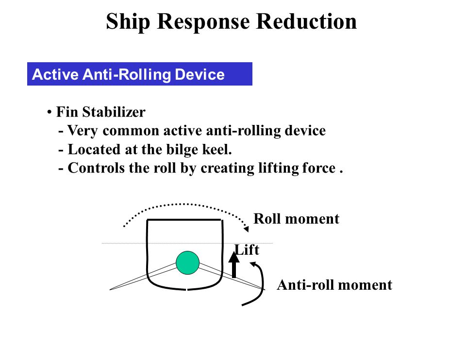 Active Anti-Rolling Device Fin Stabilizer - Very common active anti-rolling device - Located at the bilge keel. - Controls the roll by creating liftin