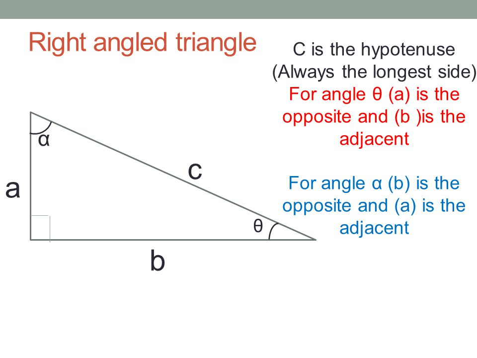 Right angled triangle C is the hypotenuse (Always the longest side) For angle θ (a) is the opposite and (b )is the adjacent For angle α (b) is the opposite and (a) is the adjacent c a b θ α