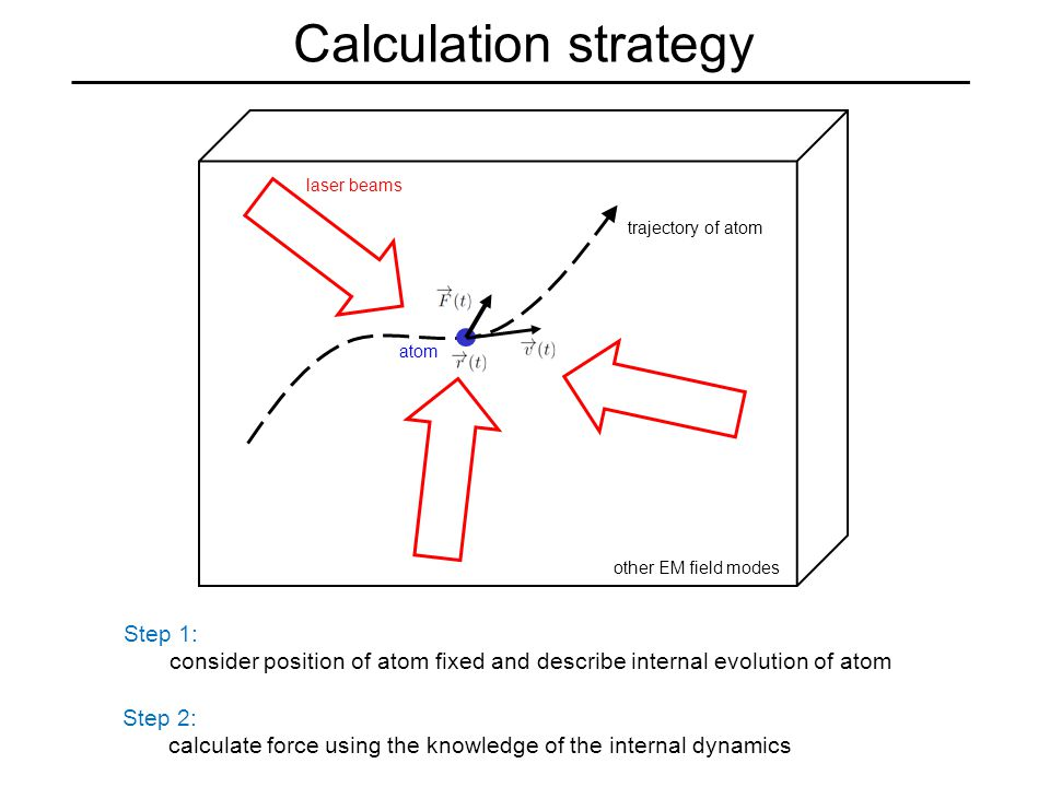 Calculation strategy laser beams atom trajectory of atom other EM field modes Step 1: consider position of atom fixed and describe internal evolution of atom Step 2: calculate force using the knowledge of the internal dynamics