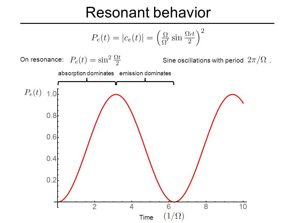 Resonant behavior On resonance: Time absorption dominates emission dominates Sine oscillations with period.