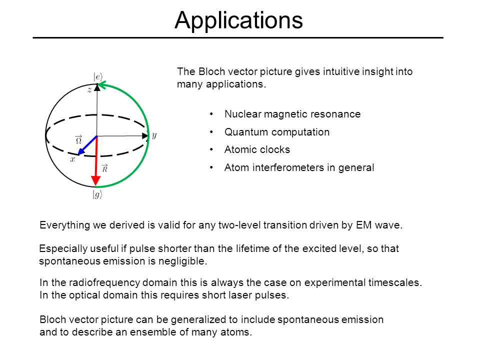 Applications The Bloch vector picture gives intuitive insight into many applications.