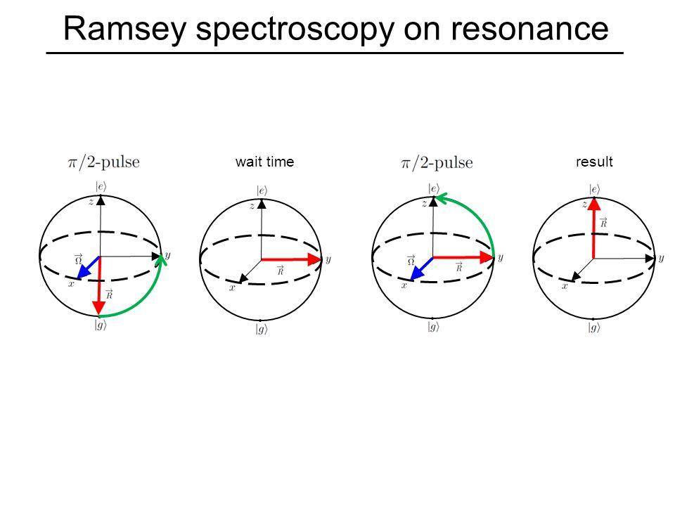 Ramsey spectroscopy on resonance wait time result