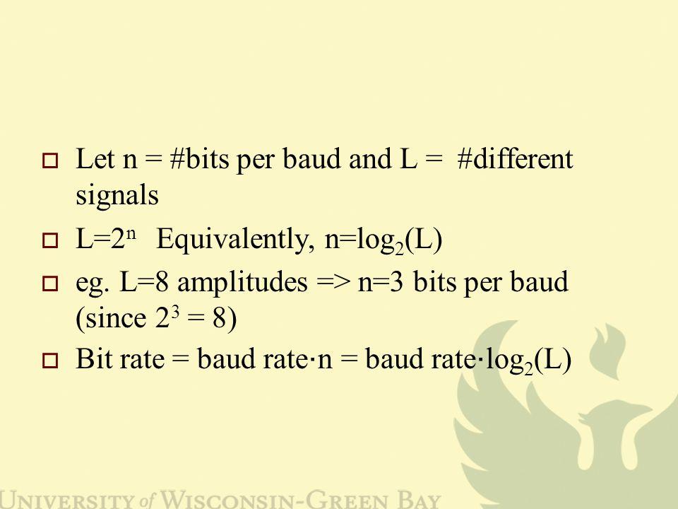  Let n = #bits per baud and L = #different signals  L=2 n Equivalently, n=log 2 (L)  eg.