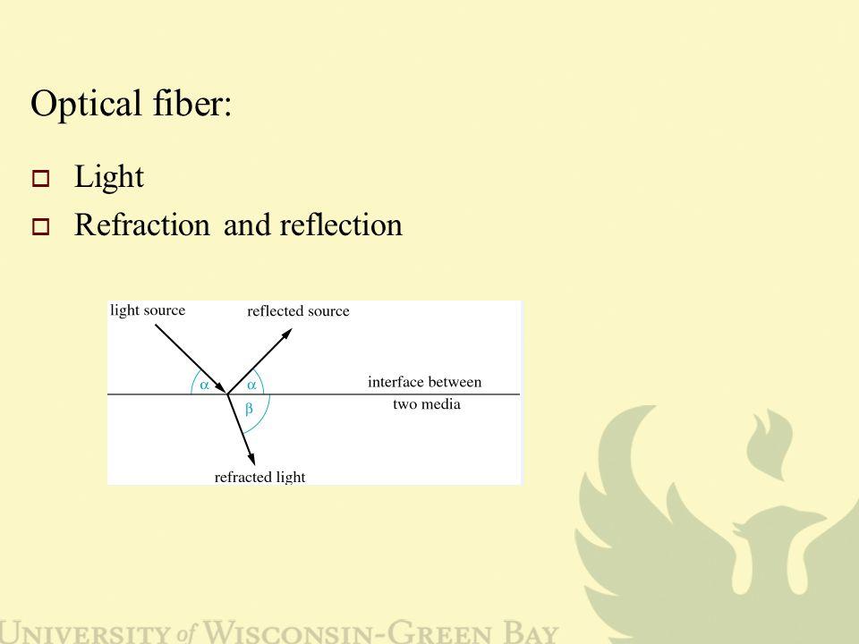 Optical fiber:  Light  Refraction and reflection