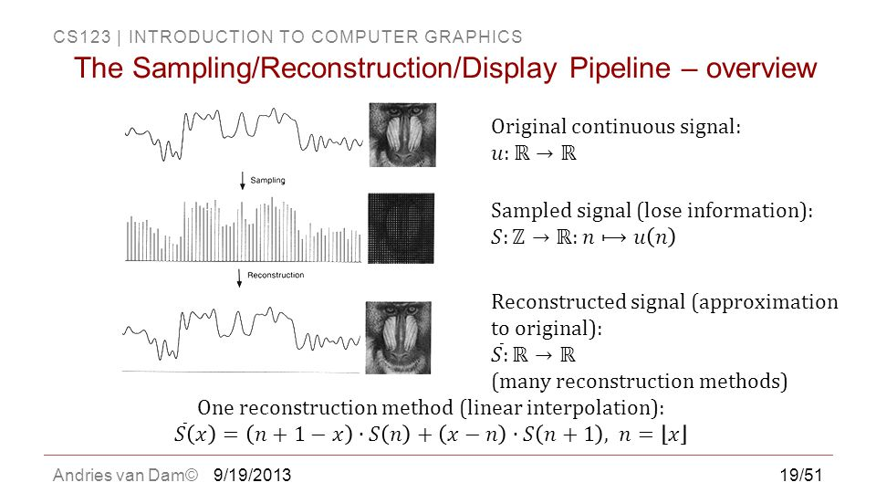 CS123 | INTRODUCTION TO COMPUTER GRAPHICS Andries van Dam©9/19/2013 The Sampling/Reconstruction/Display Pipeline – overview 19/51