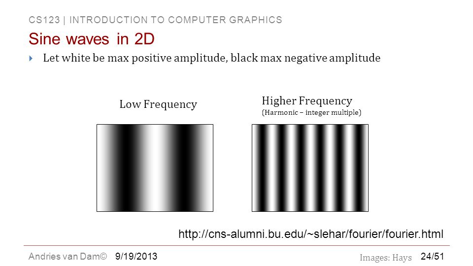 CS123 | INTRODUCTION TO COMPUTER GRAPHICS Andries van Dam© Sine waves in 2D http://cns-alumni.bu.edu/~slehar/fourier/fourier.html  Let white be max p